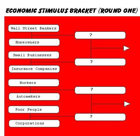stimulus-bracket-11